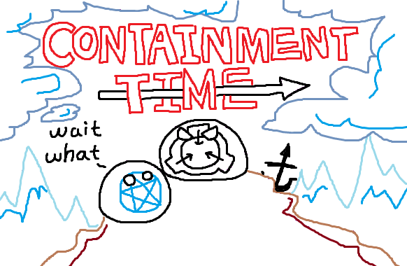 Containment%20Time.png