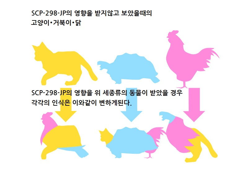 SCP-298-JP-2.jpg